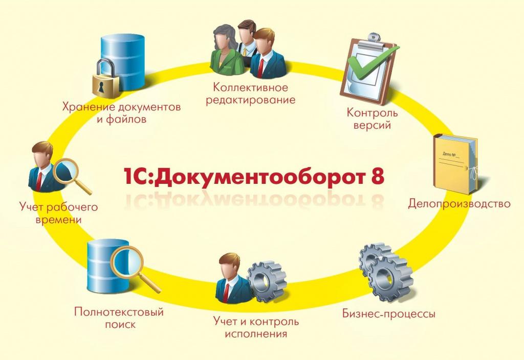 Документооборот.jpg